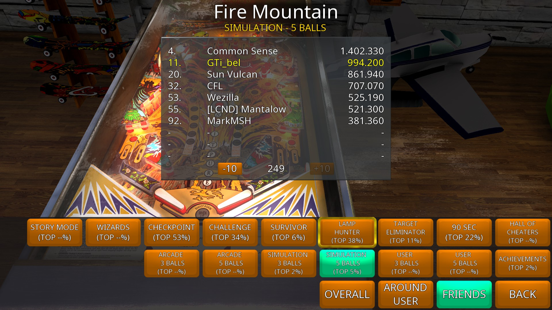 GTibel: Zaccaria Pinball: Fire Mountain [5 balls] (PC) 994,200 points on 2018-08-13 07:28:13
