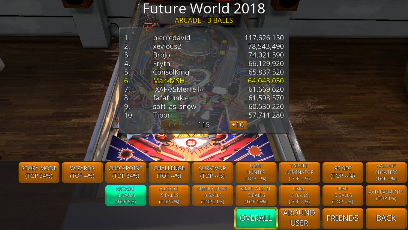 Mark: Zaccaria Pinball: Future World 2018 [3 Balls] (PC) 64,043,030 points on 2018-08-17 03:20:15