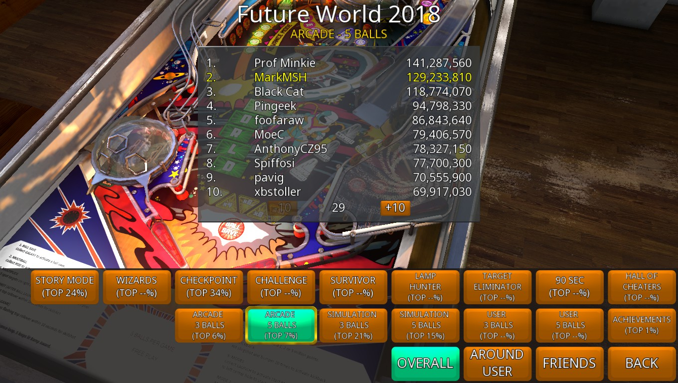 Mark: Zaccaria Pinball: Future World 2018 [5 Balls] (PC) 129,233,810 points on 2018-08-17 03:26:47