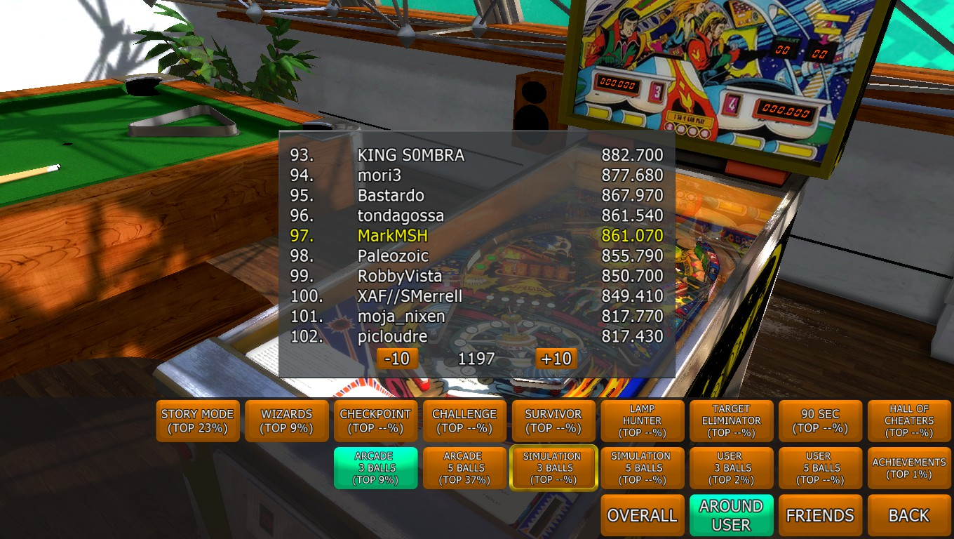 Mark: Zaccaria Pinball: Future World [3 balls] (PC) 861,070 points on 2018-04-17 02:26:06