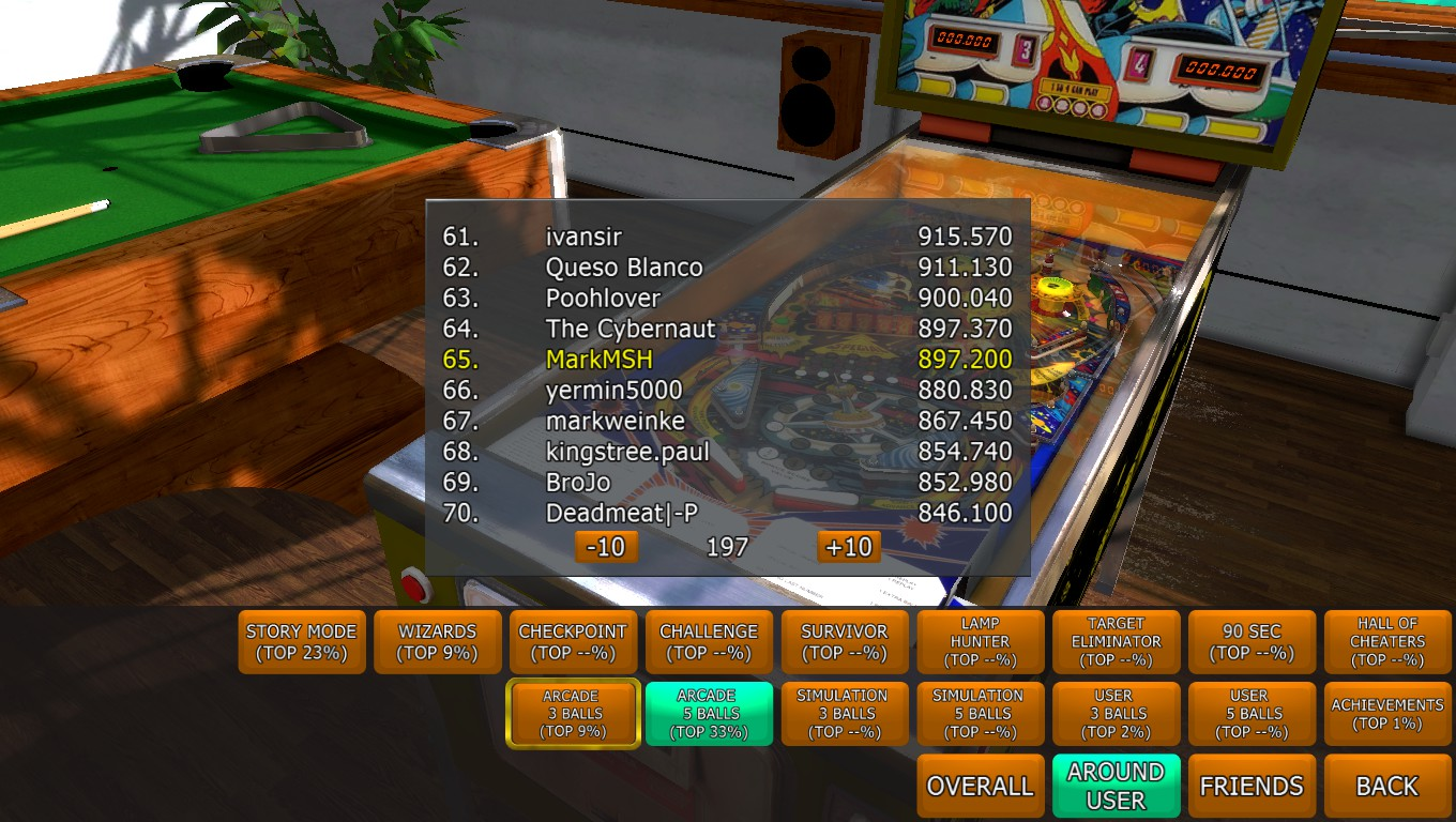 Zaccaria Pinball: Future World [5 balls] 897,200 points