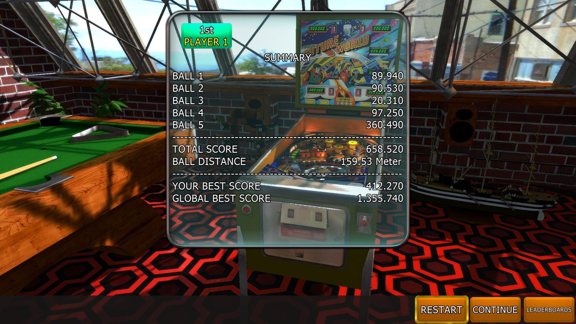 Mantalow: Zaccaria Pinball: Future World [5 balls] (PC) 658,520 points on 2018-04-22 02:00:41