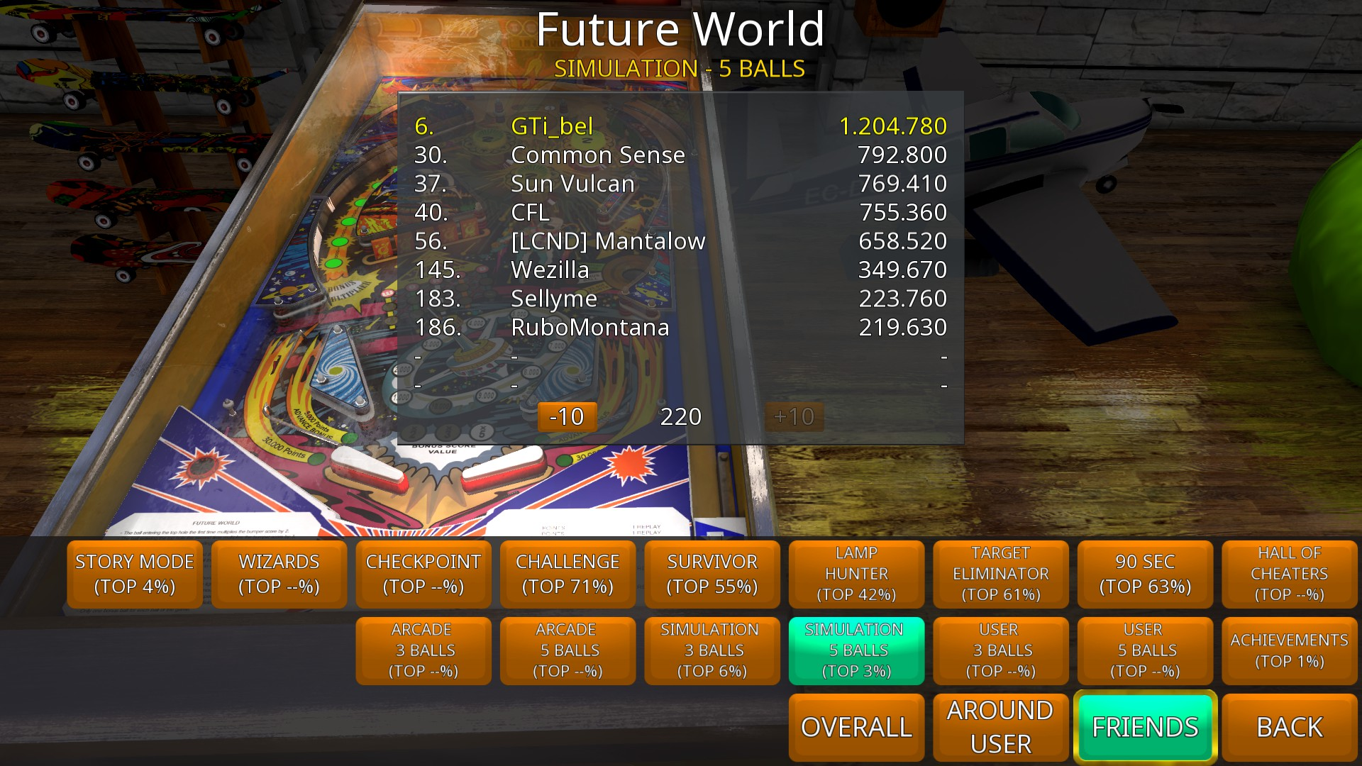 GTibel: Zaccaria Pinball: Future World [5 balls] (PC) 1,204,780 points on 2018-09-30 08:24:03