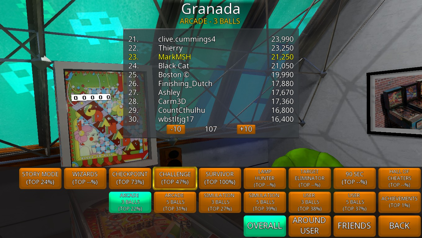 Mark: Zaccaria Pinball: Granada [3 Balls] (PC) 21,250 points on 2018-08-17 03:00:50