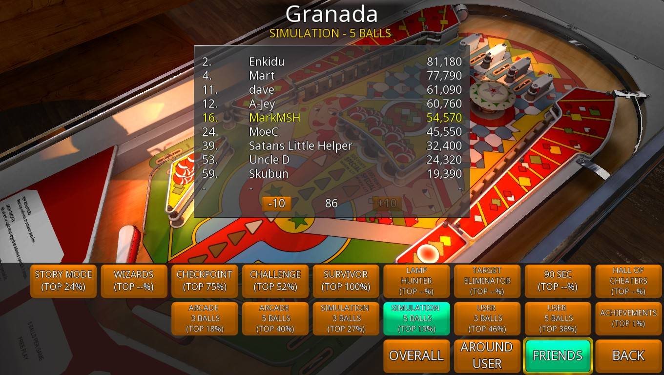 Mark: Zaccaria Pinball: Granada [5 Balls] (PC) 54,570 points on 2018-09-07 03:38:14