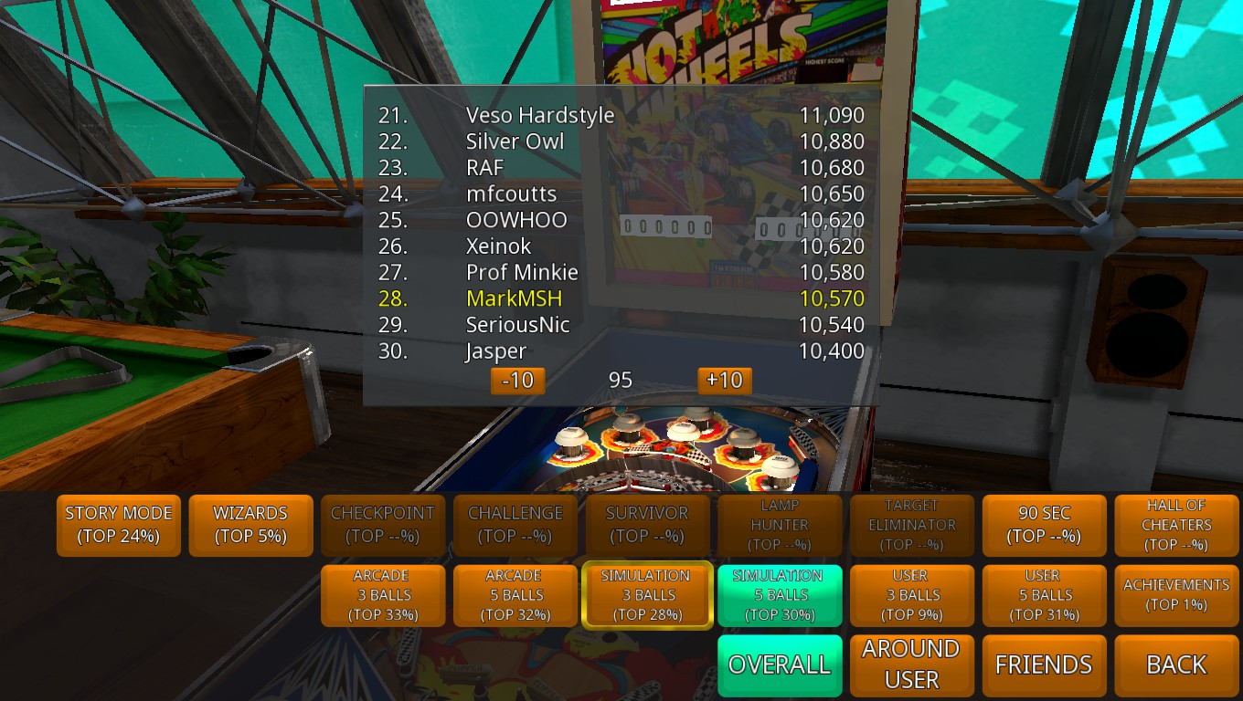 Mark: Zaccaria Pinball: Hot Wheels 2017 Retro Table [5 Balls] (PC) 10,570 points on 2018-07-28 04:03:55
