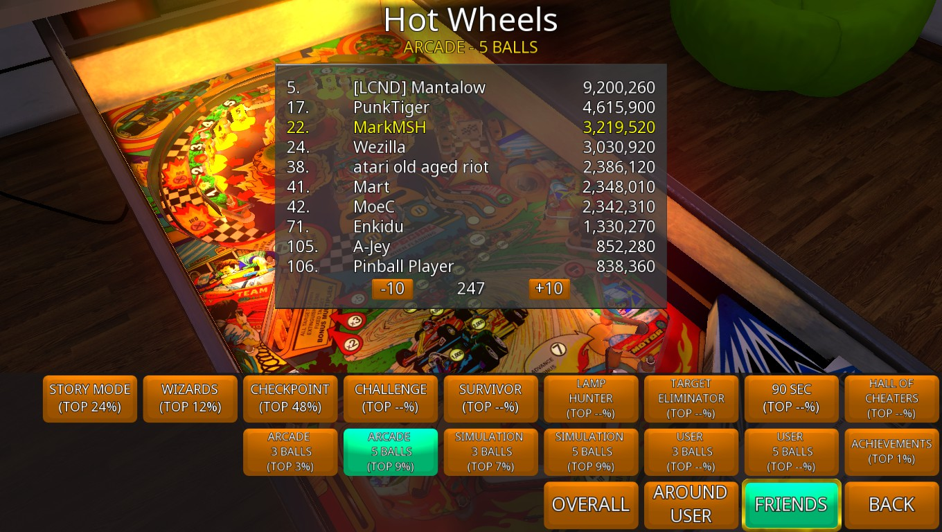 Mark: Zaccaria Pinball: Hot Wheels [5 balls] (PC) 3,219,520 points on 2018-08-17 02:36:30