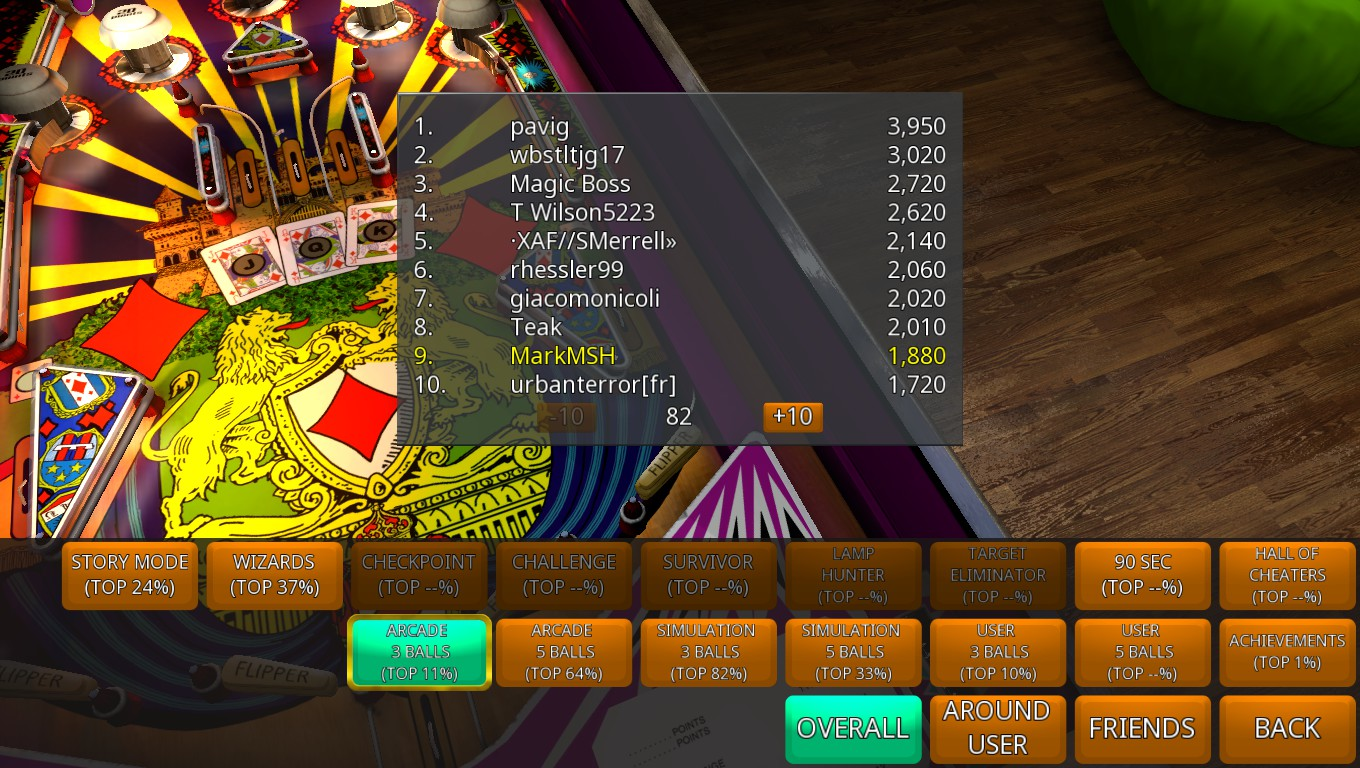 Mark: Zaccaria Pinball: House of Diamonds 2018 Retro Table [3 Balls] (PC) 1,880 points on 2018-07-25 02:24:02