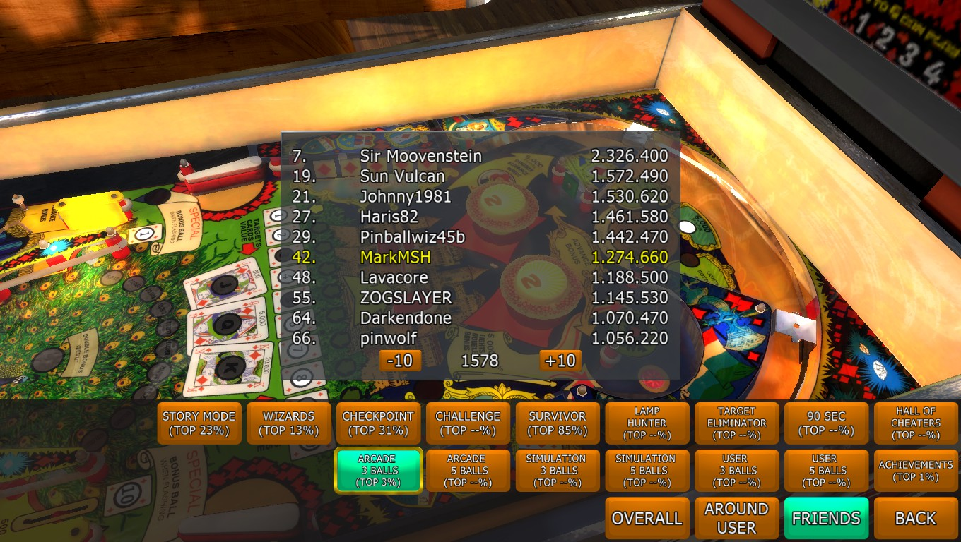 Mark: Zaccaria Pinball: House of Diamonds [3 balls] (PC) 1,274,660 points on 2018-04-19 19:04:42