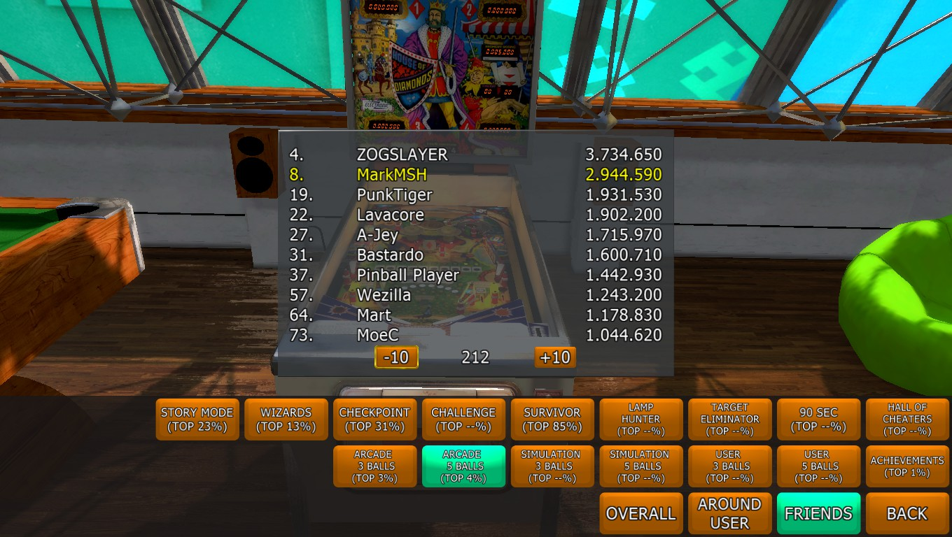 Mark: Zaccaria Pinball: House of Diamonds [5 balls] (PC) 2,944,590 points on 2018-04-19 19:08:10