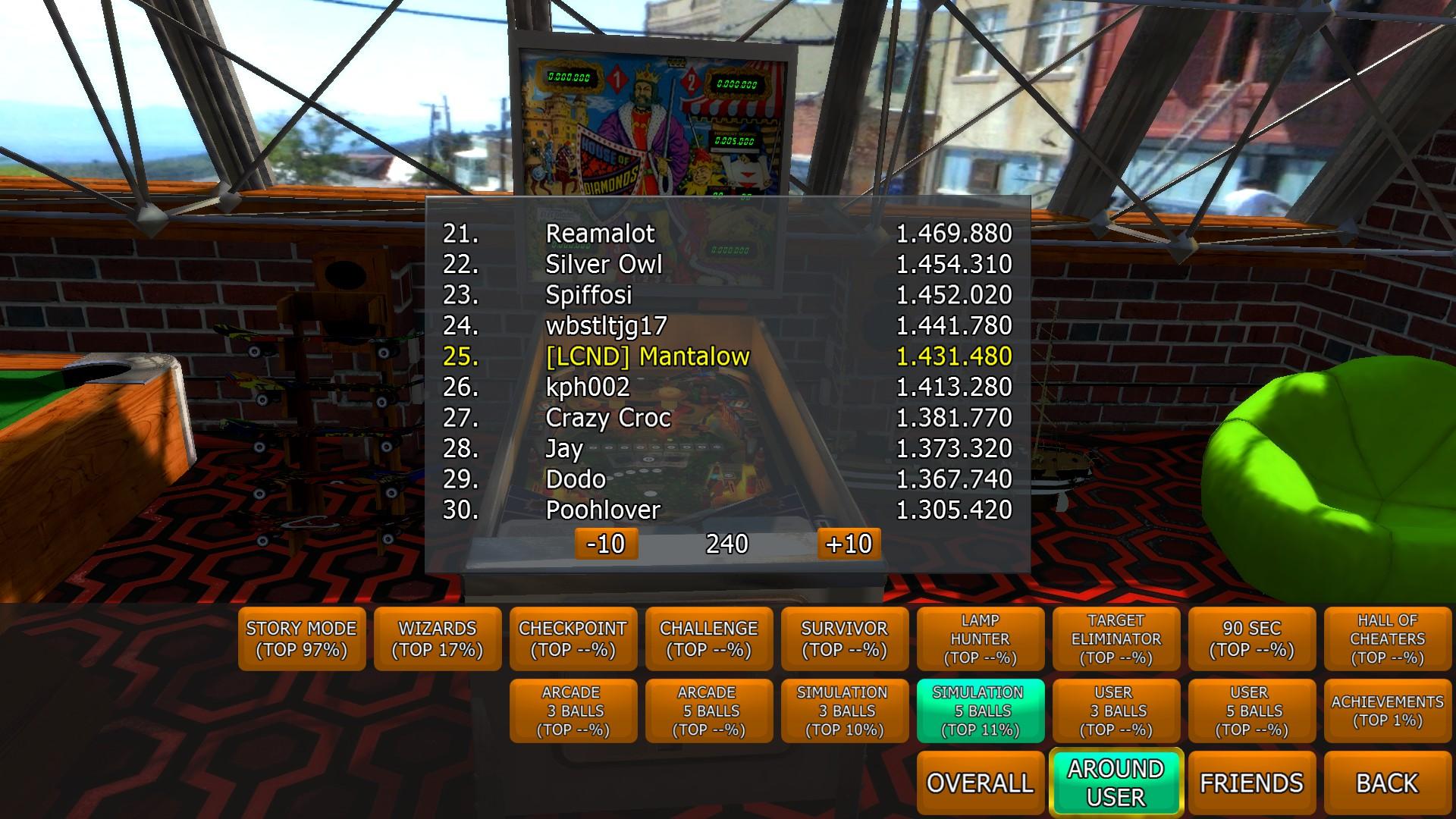 Mantalow: Zaccaria Pinball: House of Diamonds [5 balls] (PC) 1,431,480 points on 2018-04-23 03:41:30