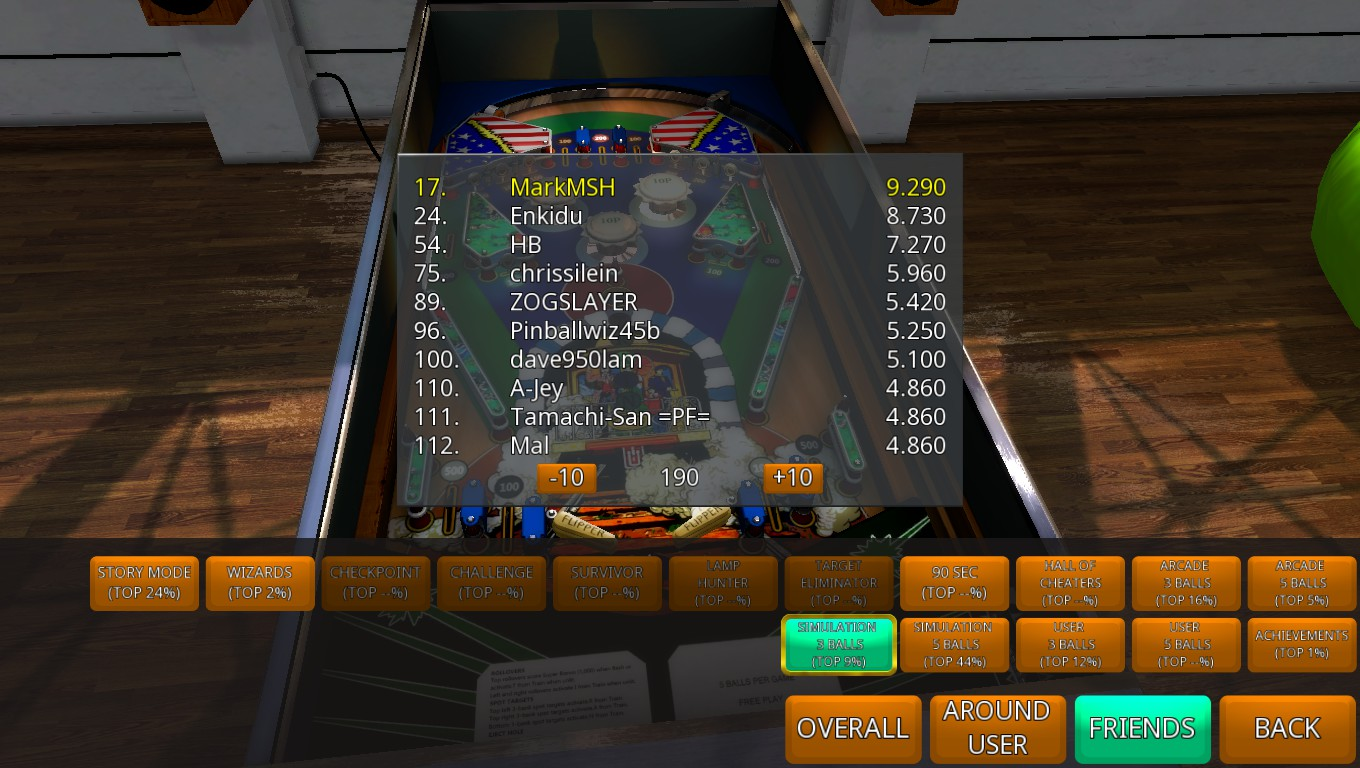 Mark: Zaccaria Pinball: Locomotion 2017 Retro Table [3 Balls] (PC) 9,290 points on 2018-05-18 03:52:46