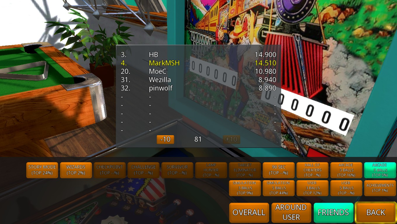 Mark: Zaccaria Pinball: Locomotion 2017 Retro Table [5 Balls] (PC) 14,510 points on 2018-05-18 03:56:04