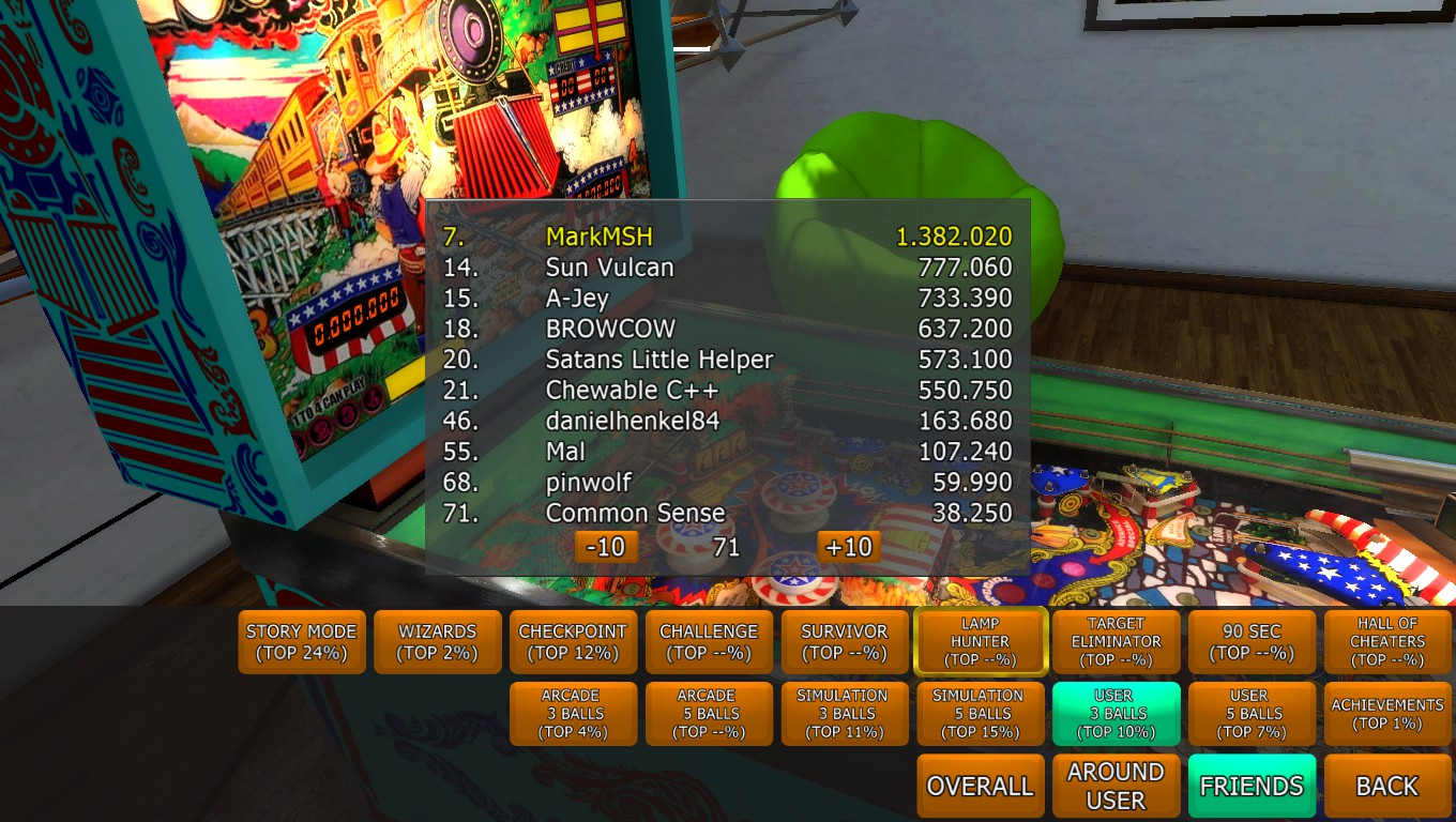 Mark: Zaccaria Pinball: Locomotion [3 balls] (PC) 1,382,020 points on 2018-04-16 00:52:22