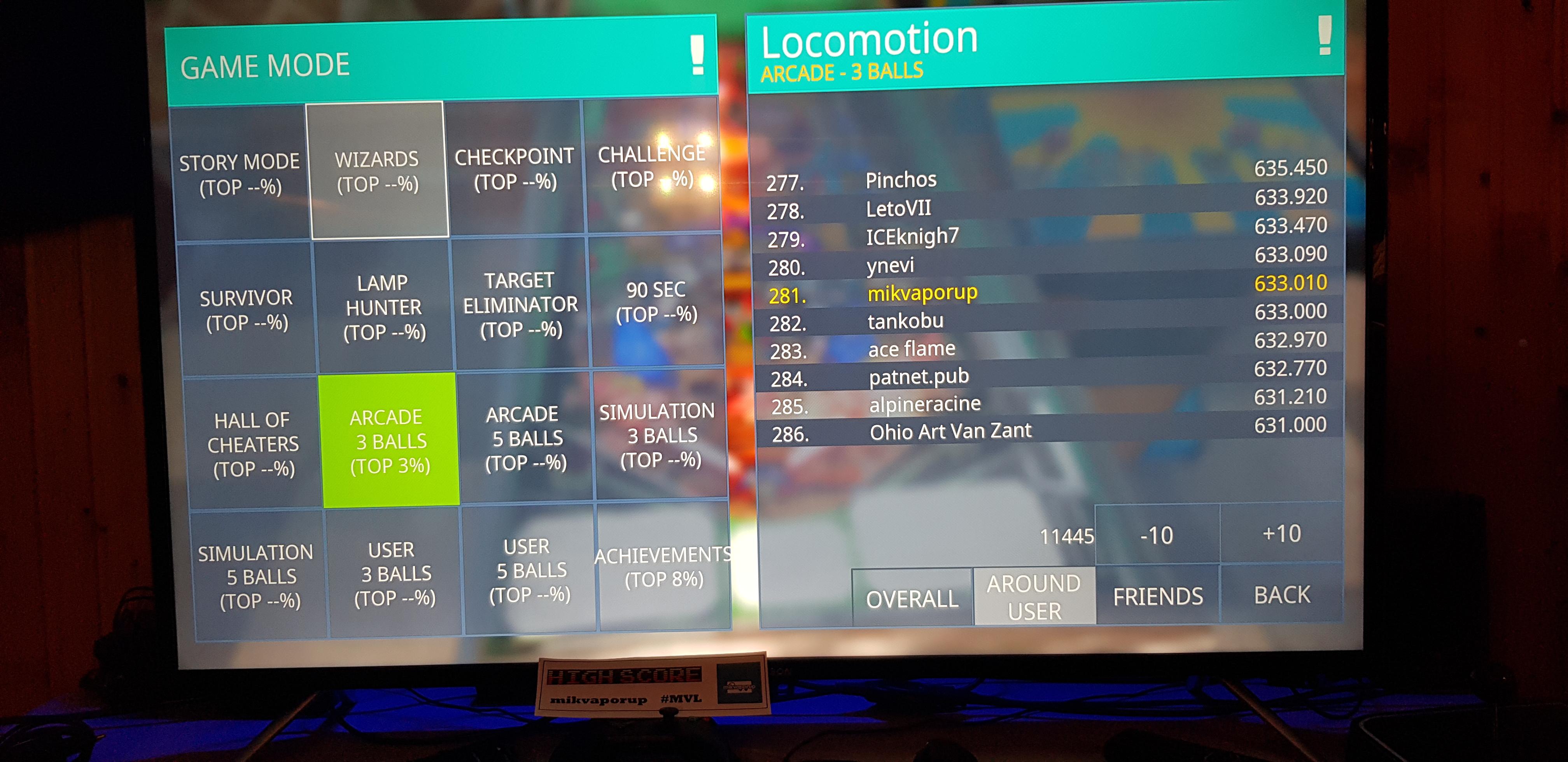 mikvaporup: Zaccaria Pinball: Locomotion [3 balls] (PC) 633,010 points on 2019-11-10 02:45:07