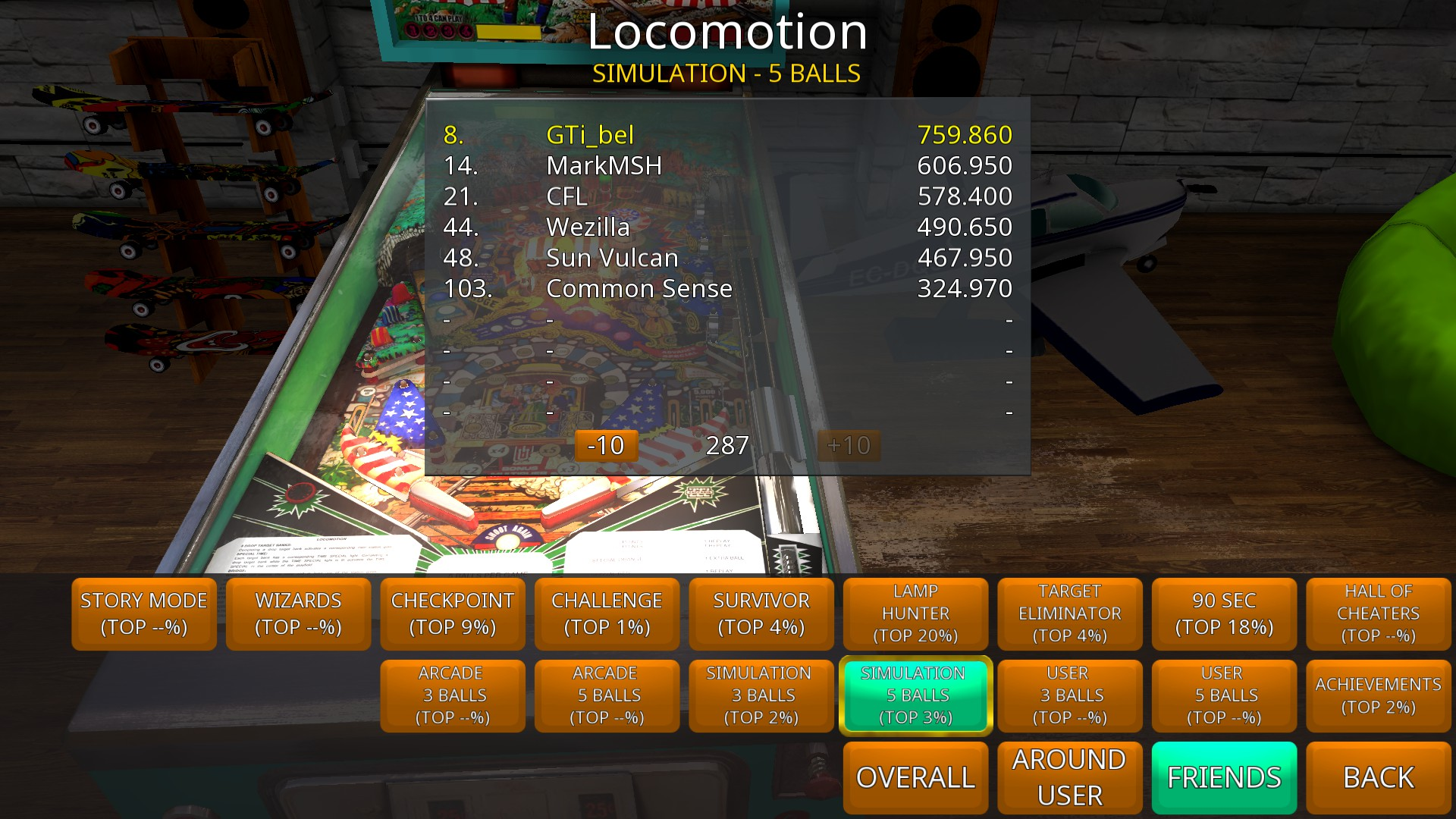 Zaccaria Pinball: Locomotion [5 balls] 759,860 points