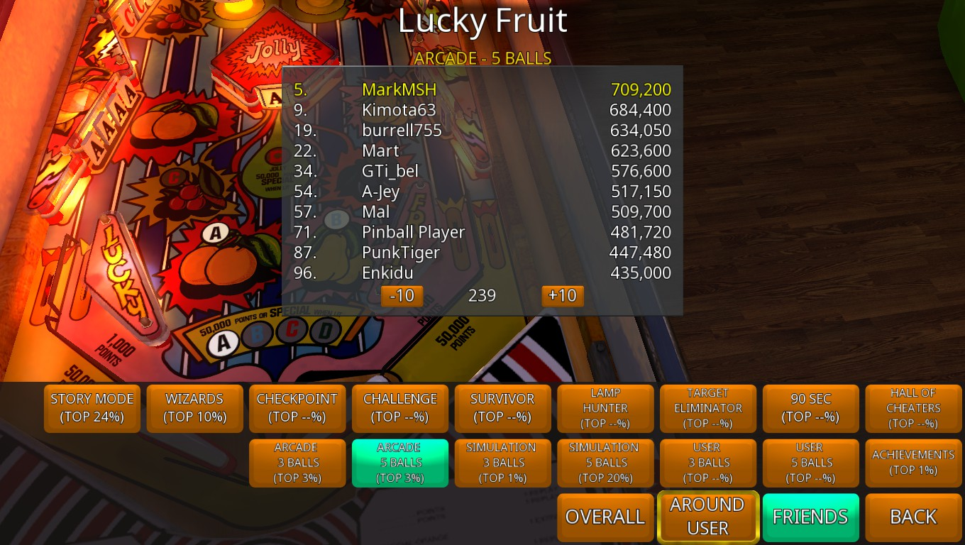Zaccaria Pinball: Lucky Fruits [5 balls] 709,200 points