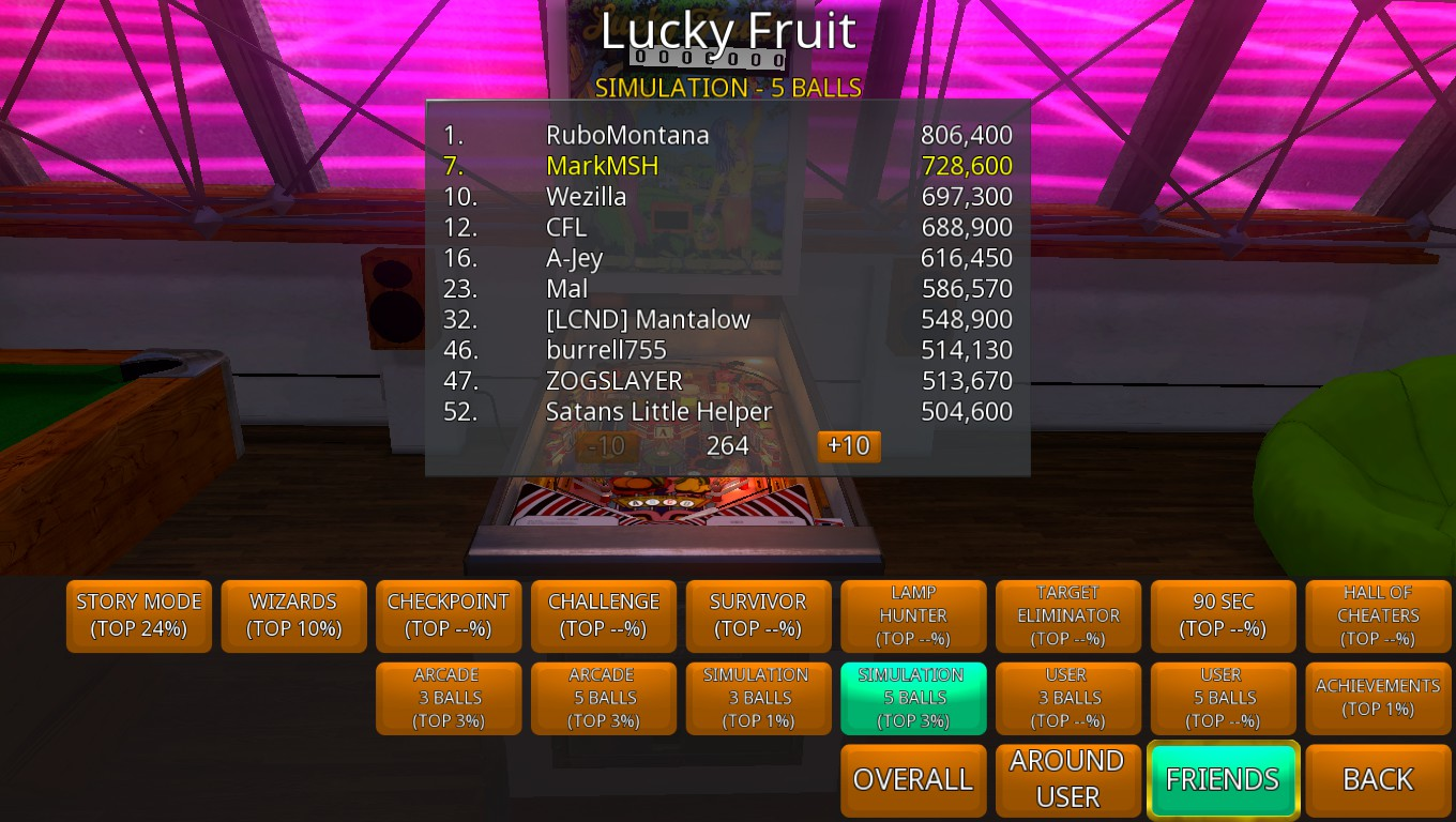 Mark: Zaccaria Pinball: Lucky Fruits [5 balls] (PC) 728,600 points on 2018-09-06 03:22:55