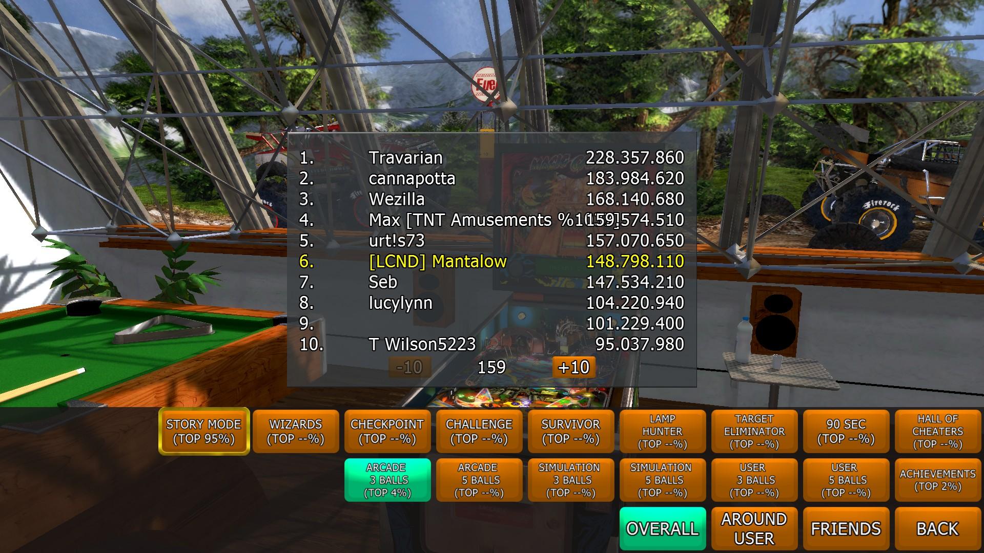 Mantalow: Zaccaria Pinball: Magic Castle 2017 [3 balls] (PC) 148,798,110 points on 2018-02-21 02:04:13