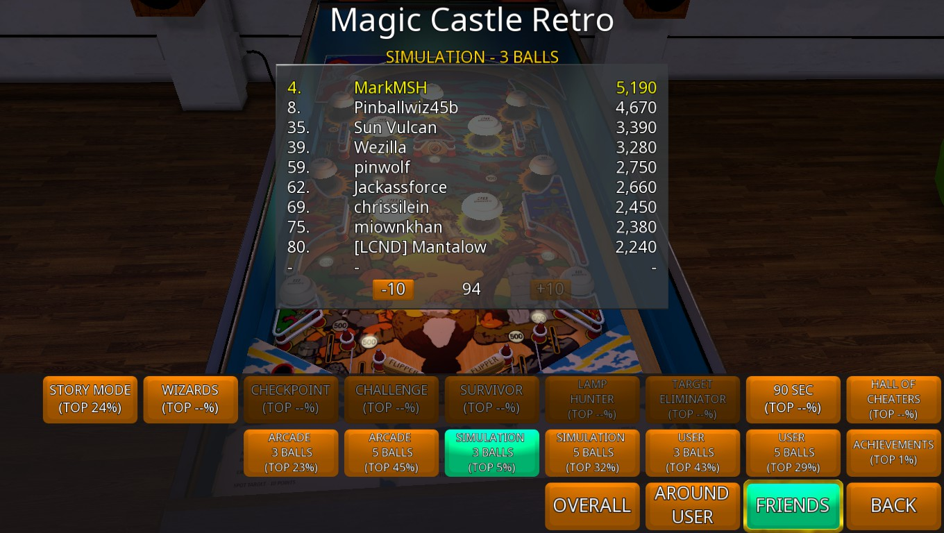 Mark: Zaccaria Pinball: Magic Castle 2018 Retro [3 Balls] (PC) 5,190 points on 2018-08-23 02:11:35
