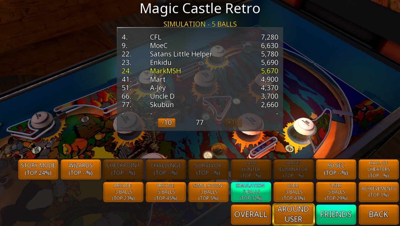 Mark: Zaccaria Pinball: Magic Castle 2018 Retro [5 Balls] (PC) 5,670 points on 2018-08-23 02:16:28