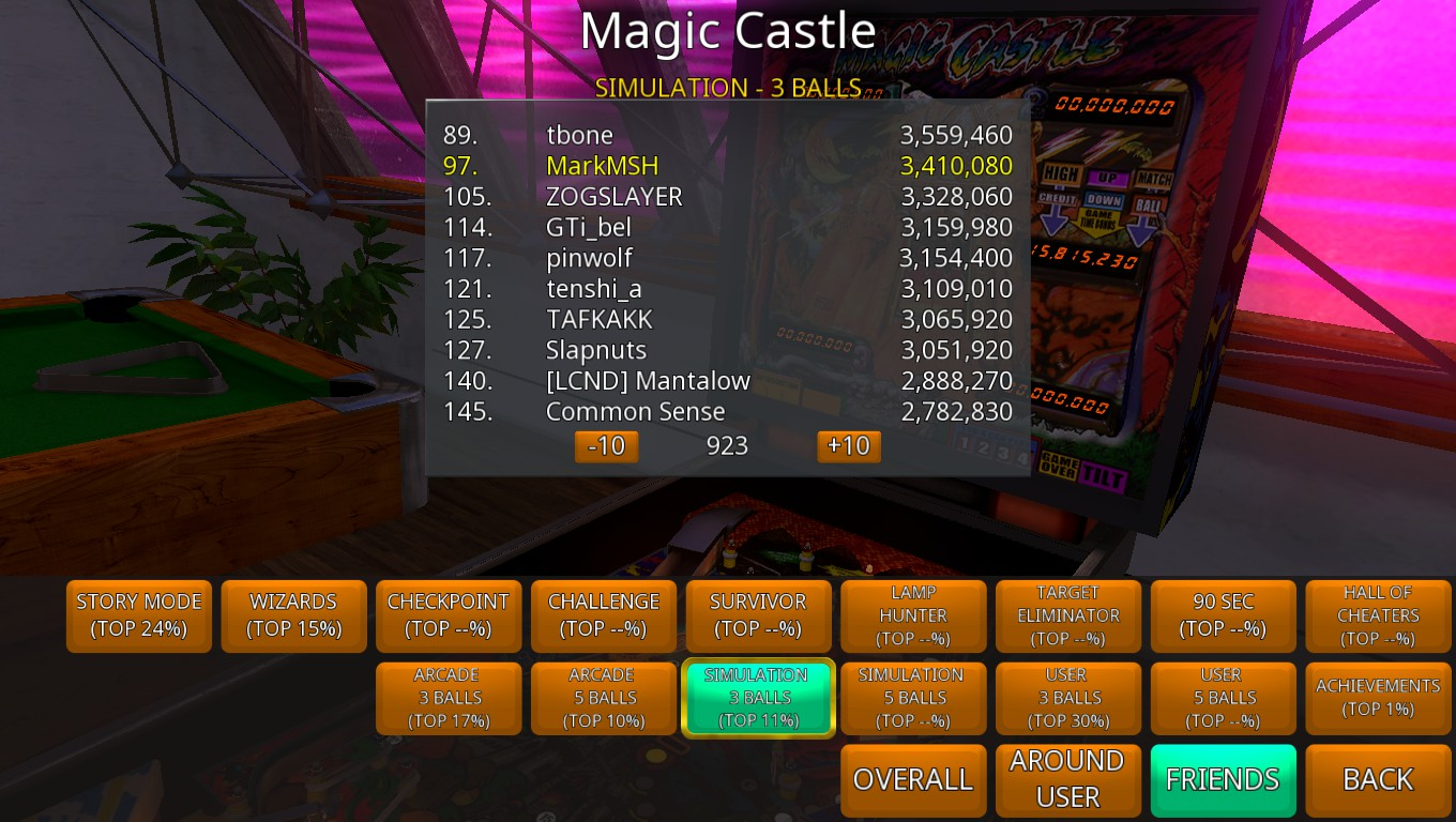 Mark: Zaccaria Pinball: Magic Castle [3 balls] (PC) 3,410,080 points on 2018-09-03 04:04:03