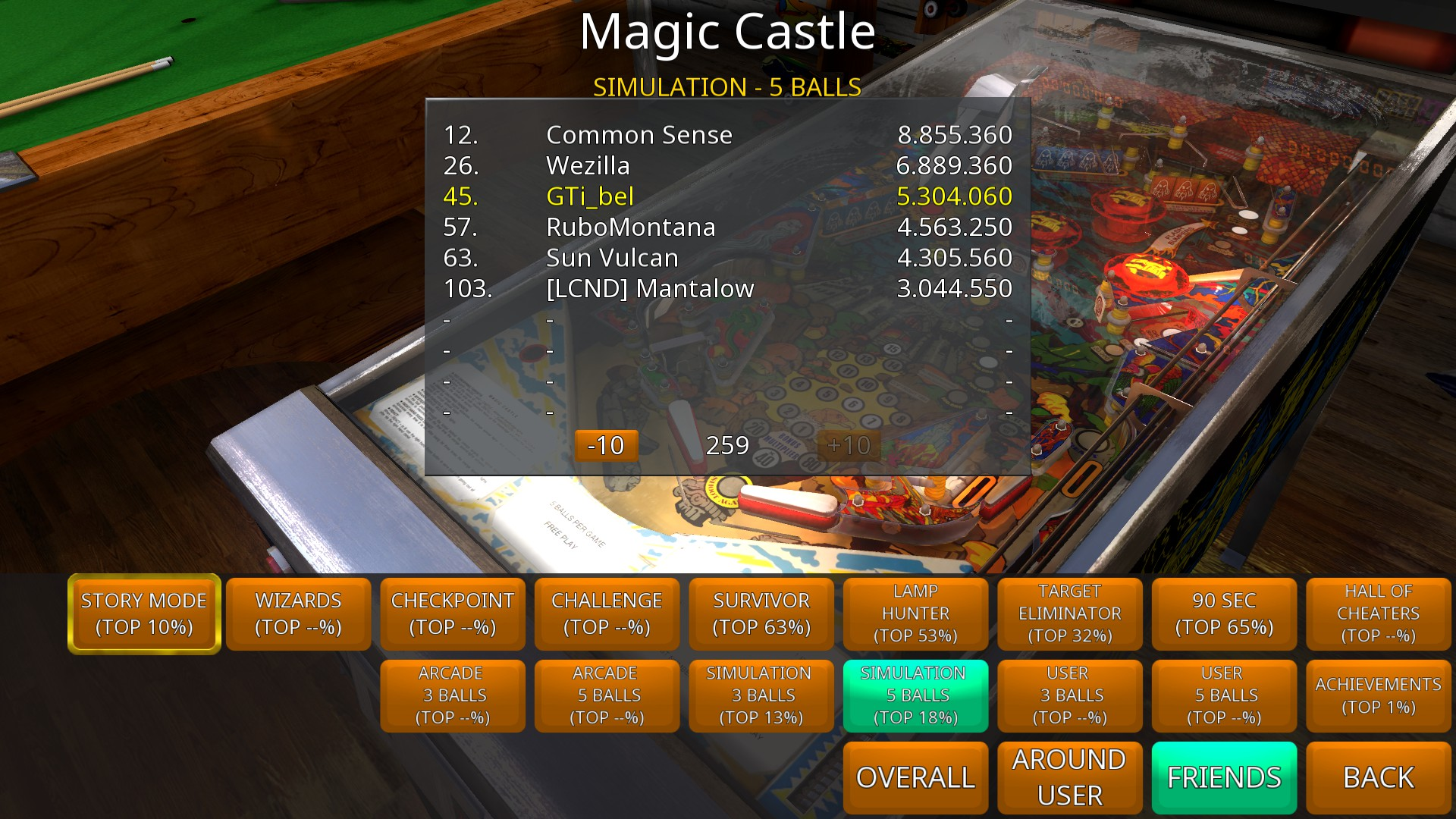 GTibel: Zaccaria Pinball: Magic Castle [5 balls] (PC) 5,304,060 points on 2018-09-02 08:58:35