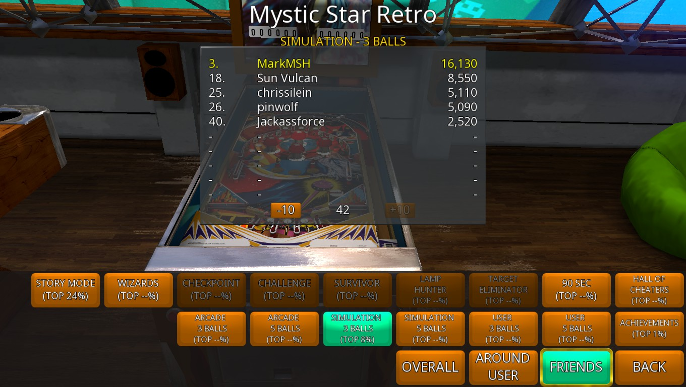 Mark: Zaccaria Pinball: Mystic Star 2018 Retro [3 Balls] (PC) 16,130 points on 2018-09-18 00:57:18