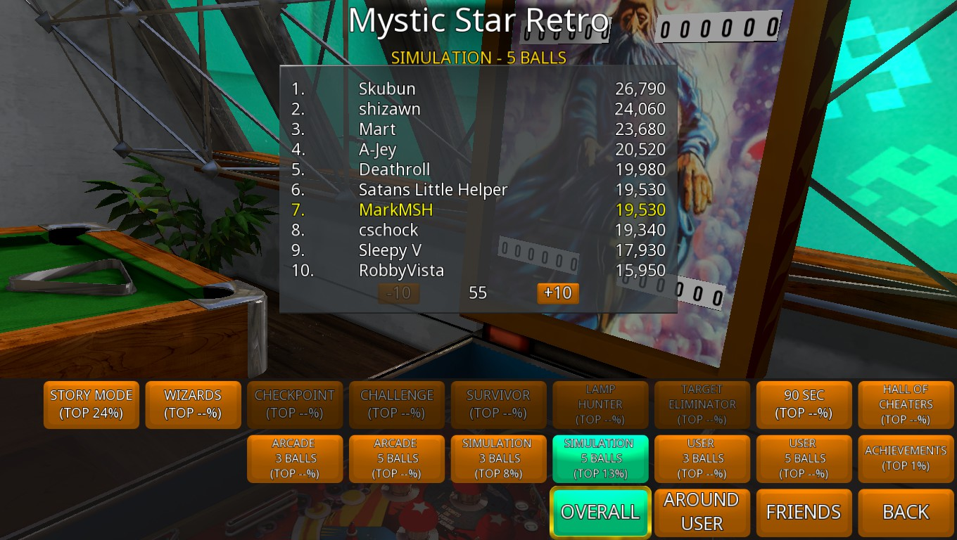 Mark: Zaccaria Pinball: Mystic Star 2018 Retro [5 Balls] (PC) 19,530 points on 2018-09-18 01:55:07