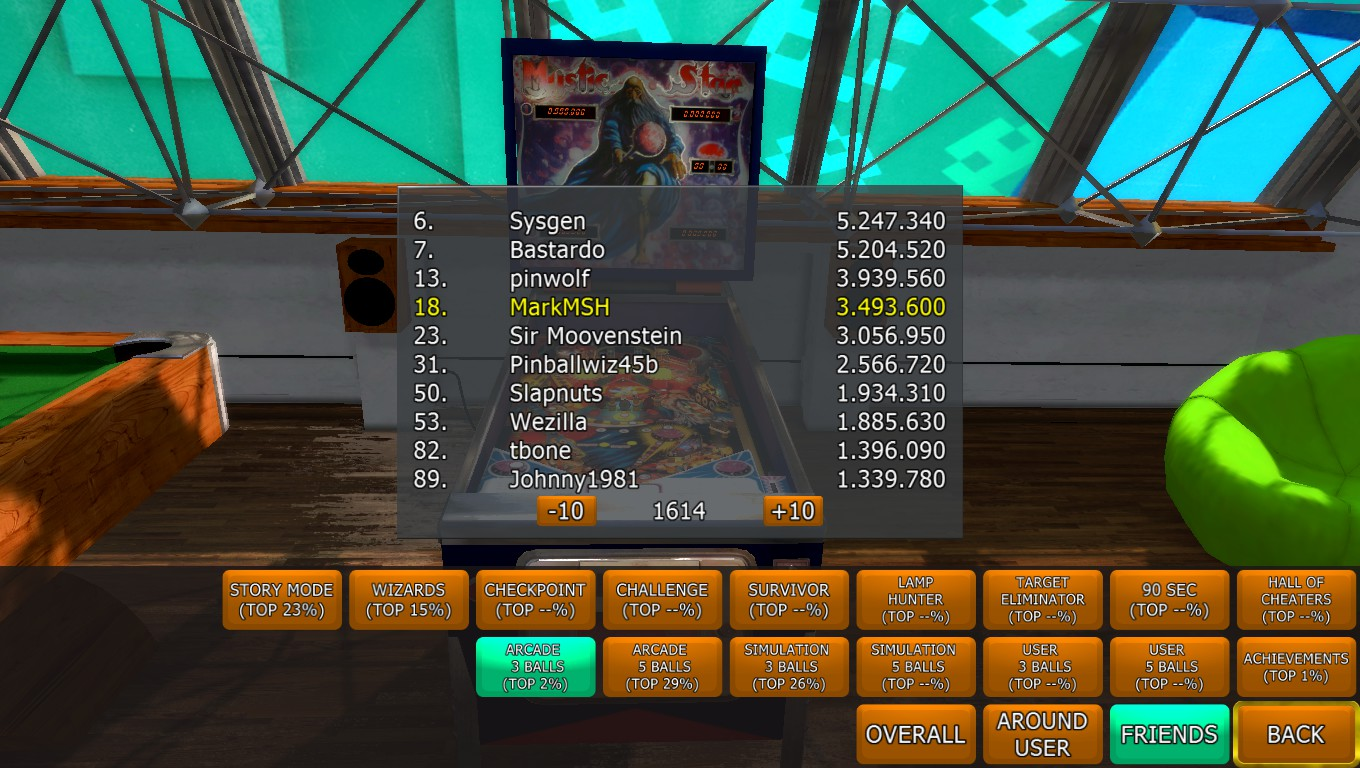 Mark: Zaccaria Pinball: Mystic Star [3 balls] (PC) 3,493,600 points on 2018-04-19 19:58:28
