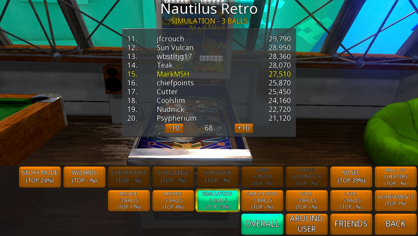 Mark: Zaccaria Pinball: Nautilus 2018 Retro [3 Balls] (PC) 27,510 points on 2018-08-25 03:00:00