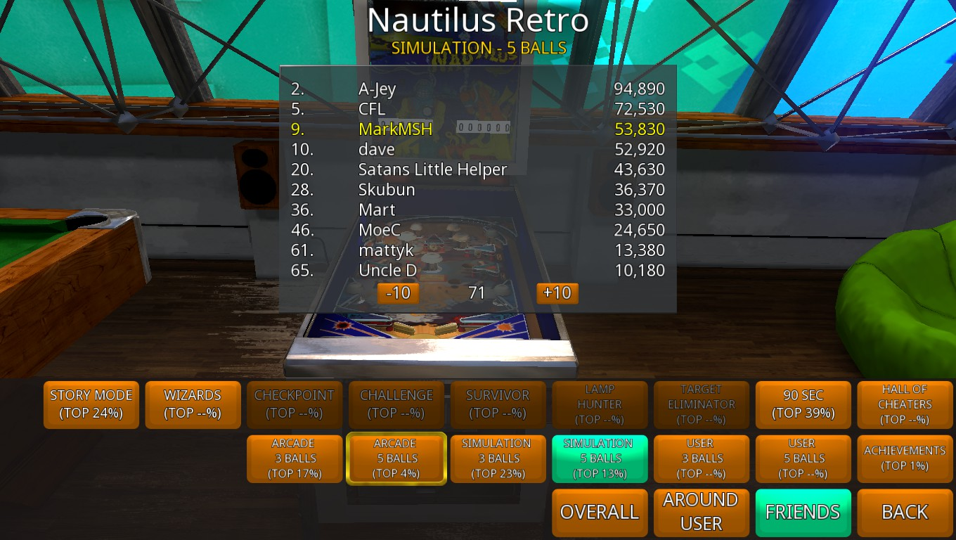 Mark: Zaccaria Pinball: Nautilus 2018 Retro [5 Balls] (PC) 53,830 points on 2018-08-25 03:03:33