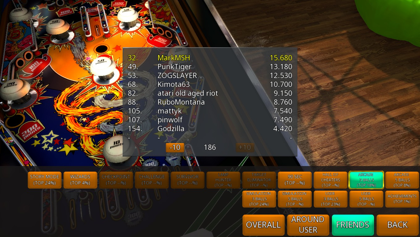 Mark: Zaccaria Pinball: Pinball Champ 2017 Retro Table [3 Balls] (PC) 15,680 points on 2018-05-19 02:52:04