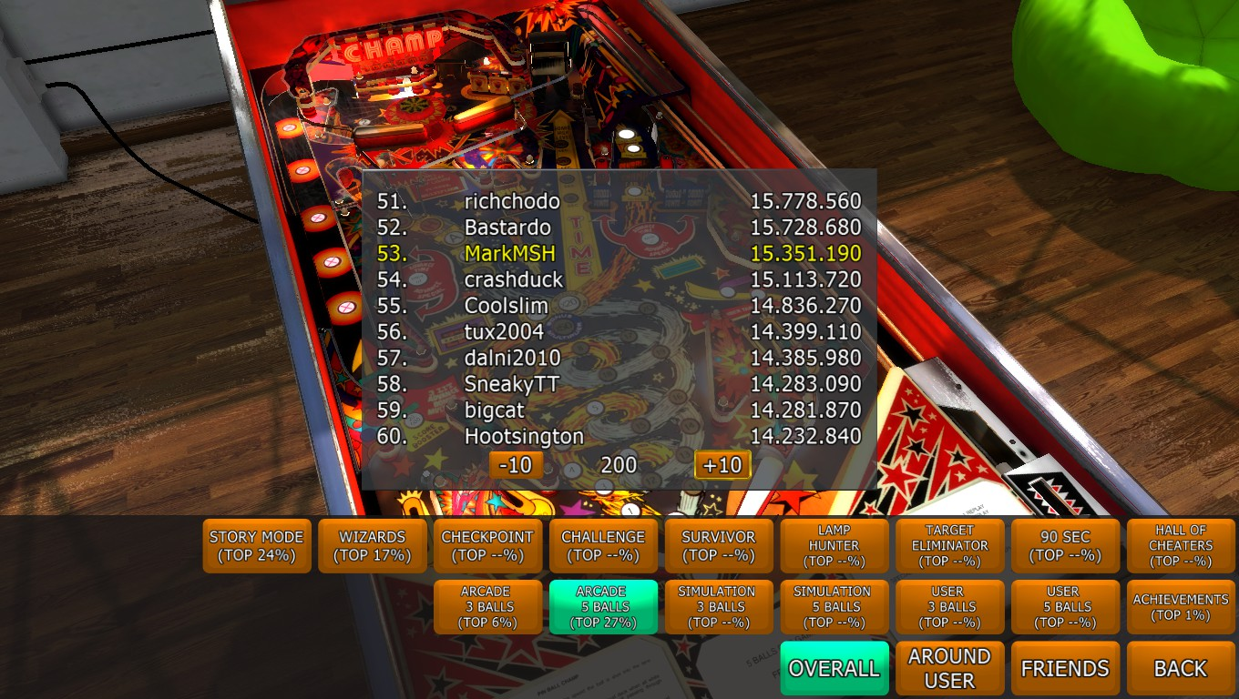 Mark: Zaccaria Pinball: Pinball Champ [5 balls] (PC) 15,351,190 points on 2018-04-20 19:16:54