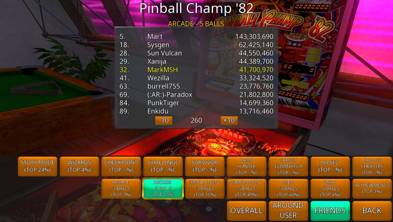 Mark: Zaccaria Pinball: Pinball Champ