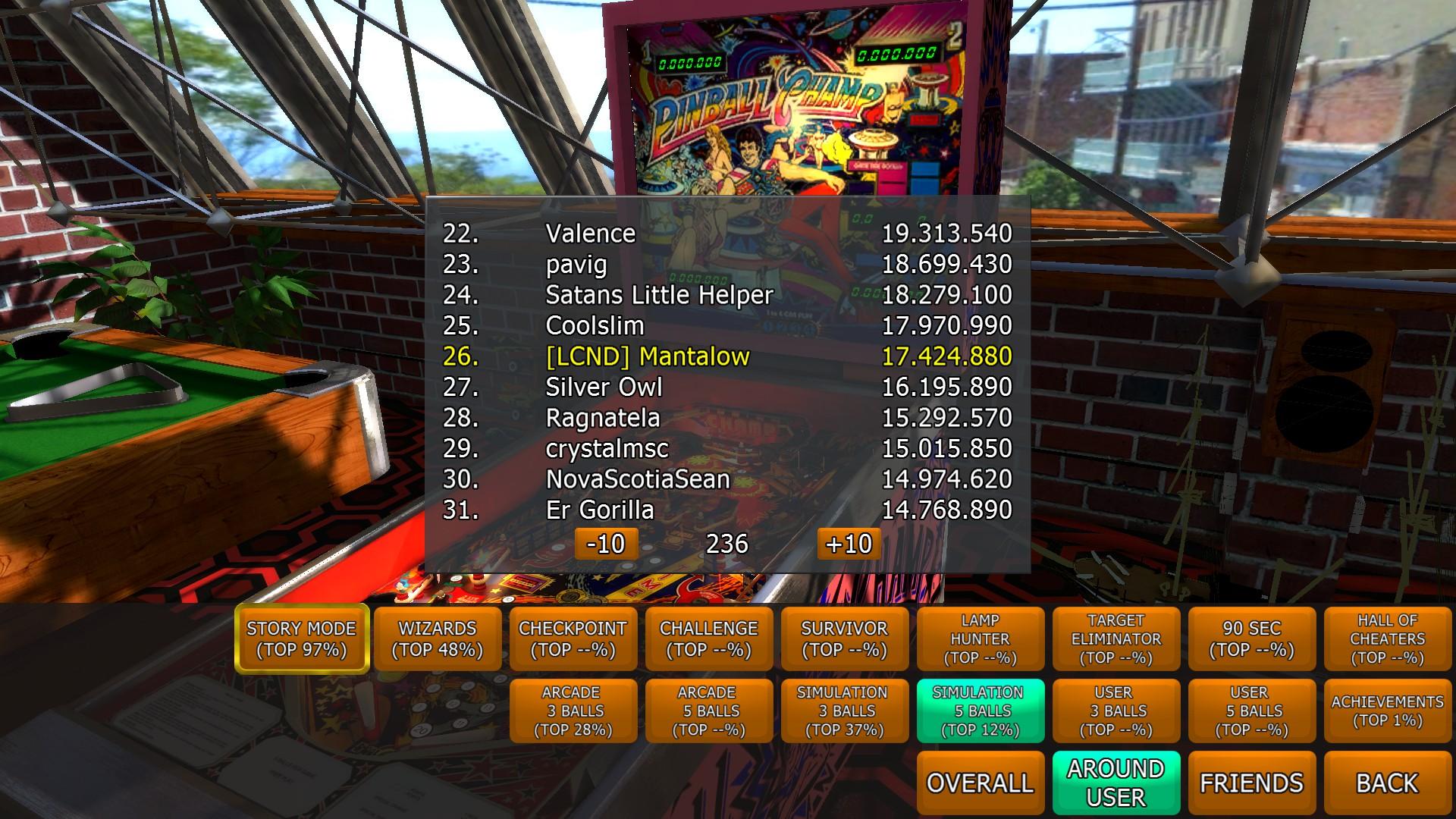 Mantalow: Zaccaria Pinball: Pinball Champ