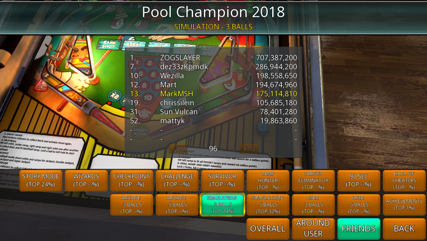 Mark: Zaccaria Pinball: Pool Champion 2018 [3 Balls] (PC) 175,114,810 points on 2018-12-24 00:42:41