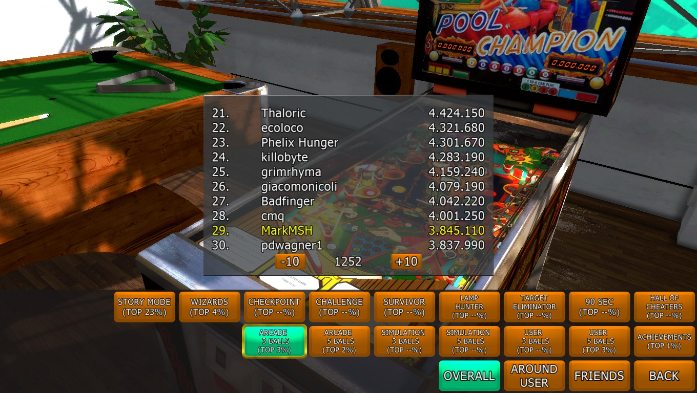Mark: Zaccaria Pinball: Pool Champion [3 balls] (PC) 3,845,110 points on 2018-04-19 00:48:45