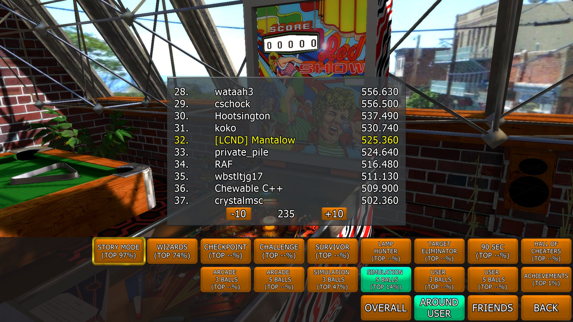 Mantalow: Zaccaria Pinball: Red Show [5 balls] (PC) 525,360 points on 2018-04-27 09:33:44
