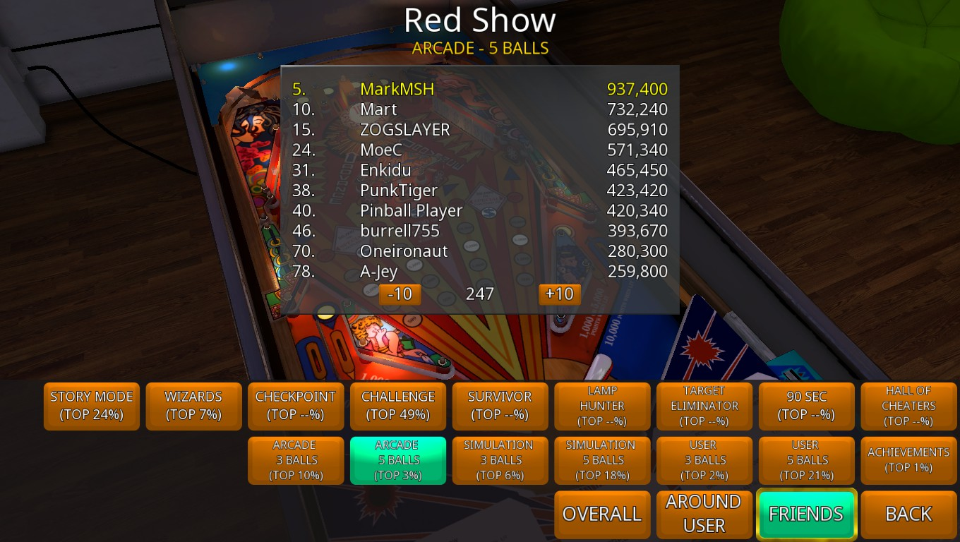Mark: Zaccaria Pinball: Red Show [5 balls] (PC) 937,400 points on 2018-08-11 02:37:15