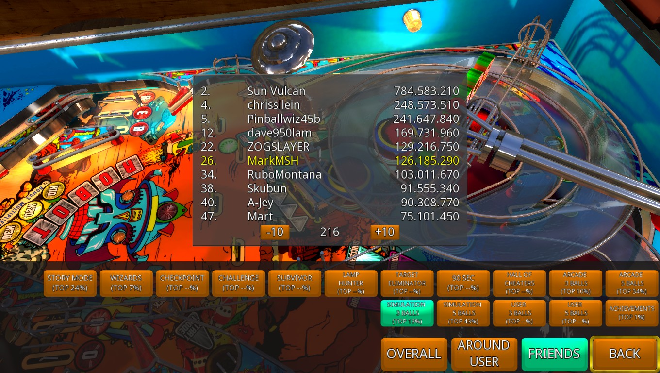 Mark: Zaccaria Pinball: Robot 2018 [3 balls] (PC) 126,185,290 points on 2018-05-15 23:03:47