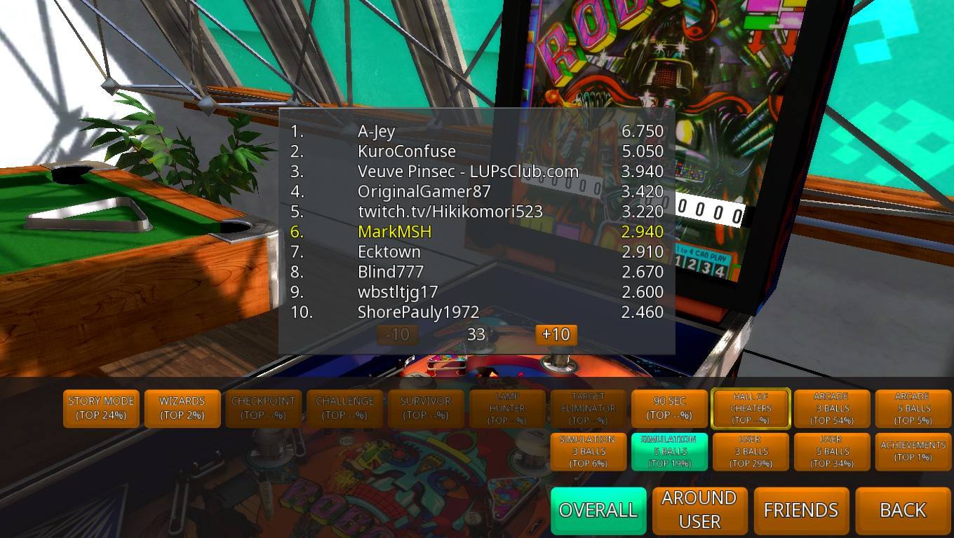 Mark: Zaccaria Pinball: Robot 2018 Retro Table [5 Balls] (PC) 2,940 points on 2018-05-21 01:07:58