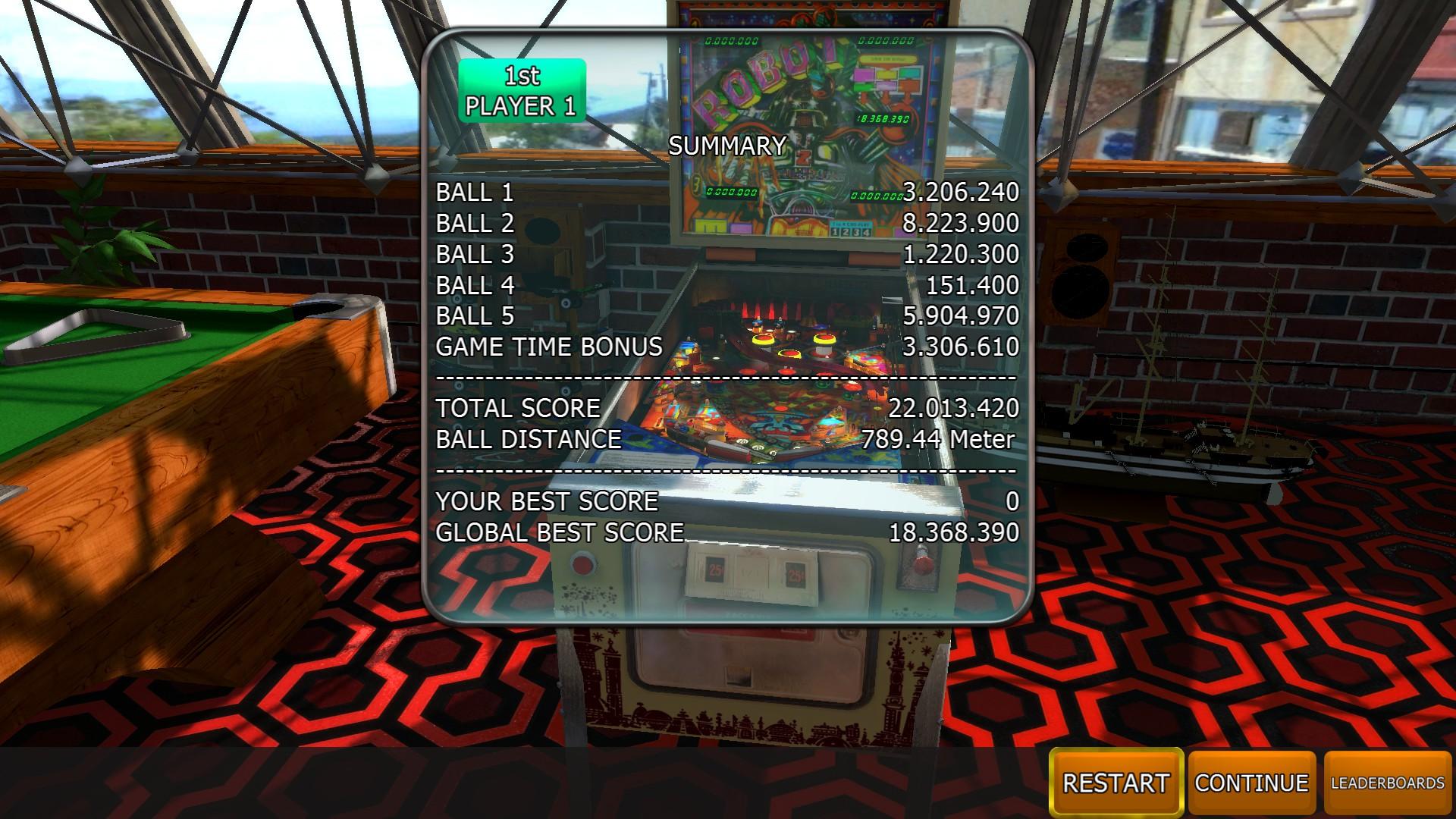 Mantalow: Zaccaria Pinball: Robot [5 balls] (PC) 22,013,420 points on 2018-04-20 04:20:31
