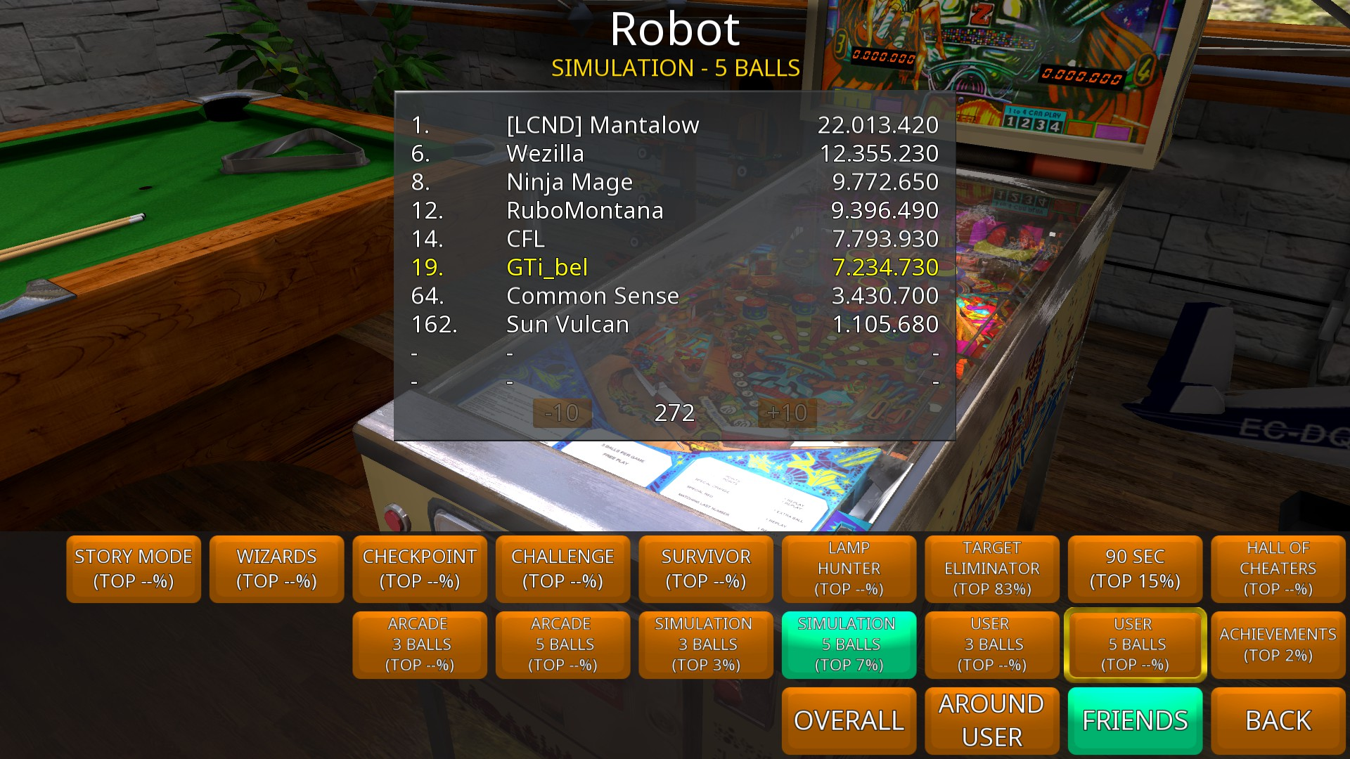 GTibel: Zaccaria Pinball: Robot [5 balls] (PC) 7,234,730 points on 2018-08-16 08:24:08