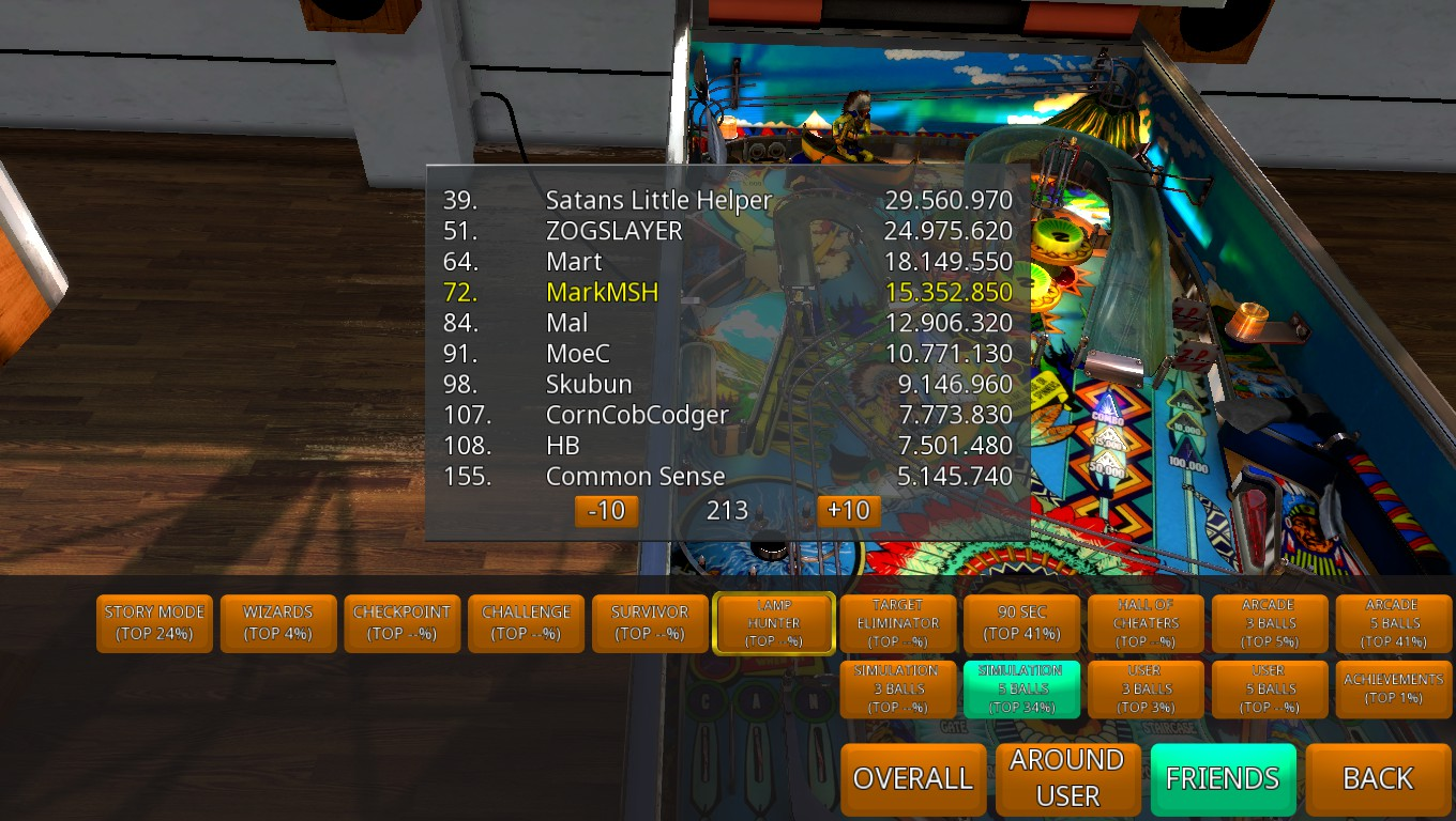 Mark: Zaccaria Pinball: Shooting The Rapids 2016 [5 balls] (PC) 15,352,850 points on 2018-05-18 03:39:39