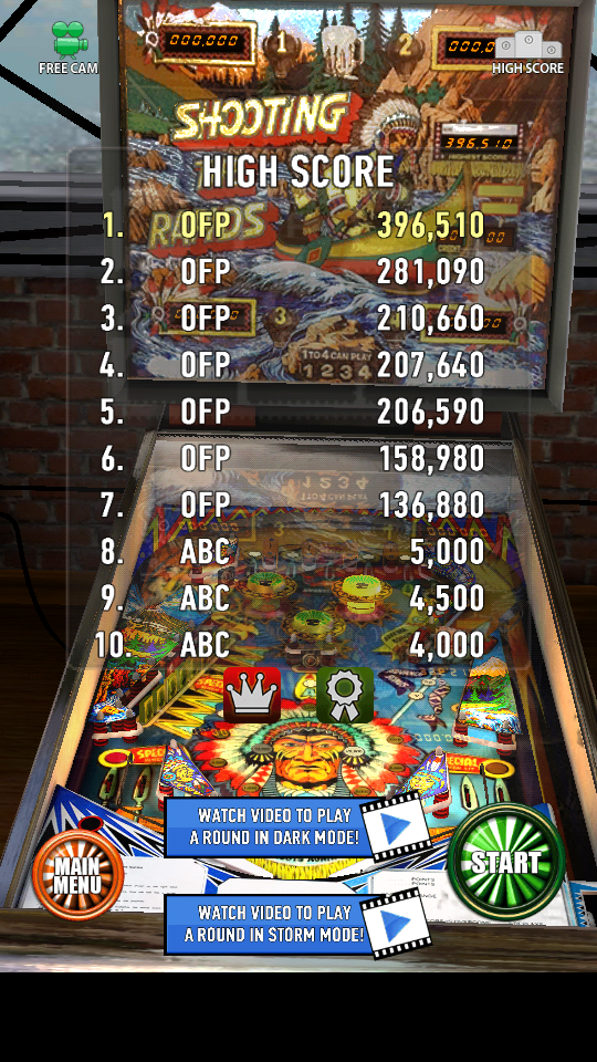 omargeddon: Zaccaria Pinball: Shooting The Rapids (Android) 396,510 points on 2018-06-28 22:14:16