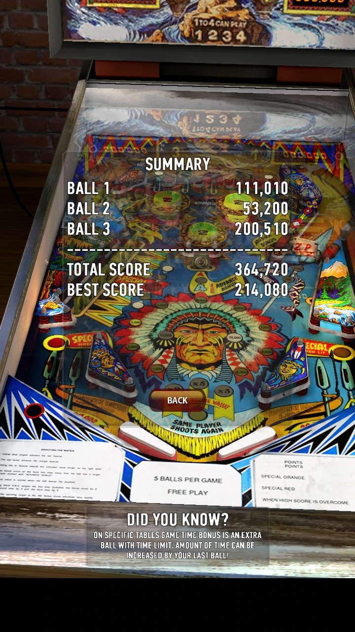 Zaccaria Pinball: Shooting The Rapids 364,720 points