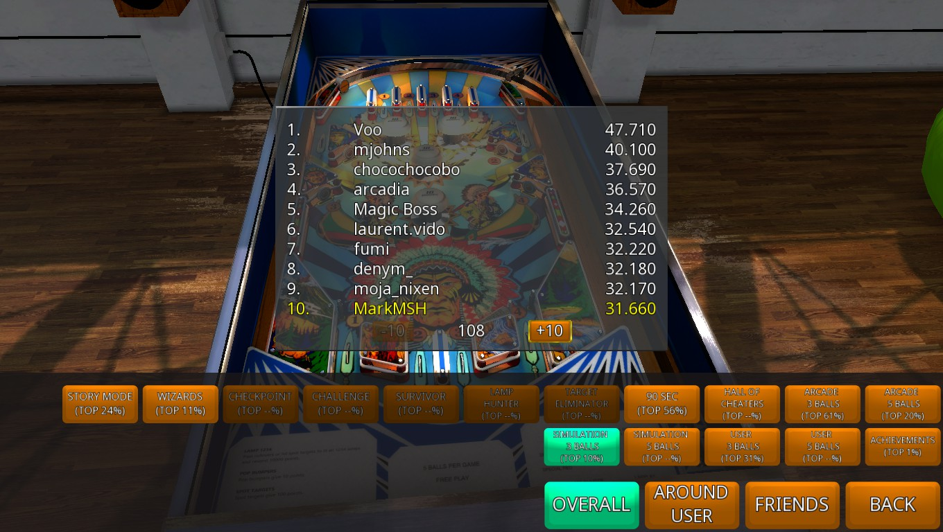 Mark: Zaccaria Pinball: Shooting the Rapids 2017 Retro Table [3 Balls] (PC) 31,660 points on 2018-05-19 02:46:02