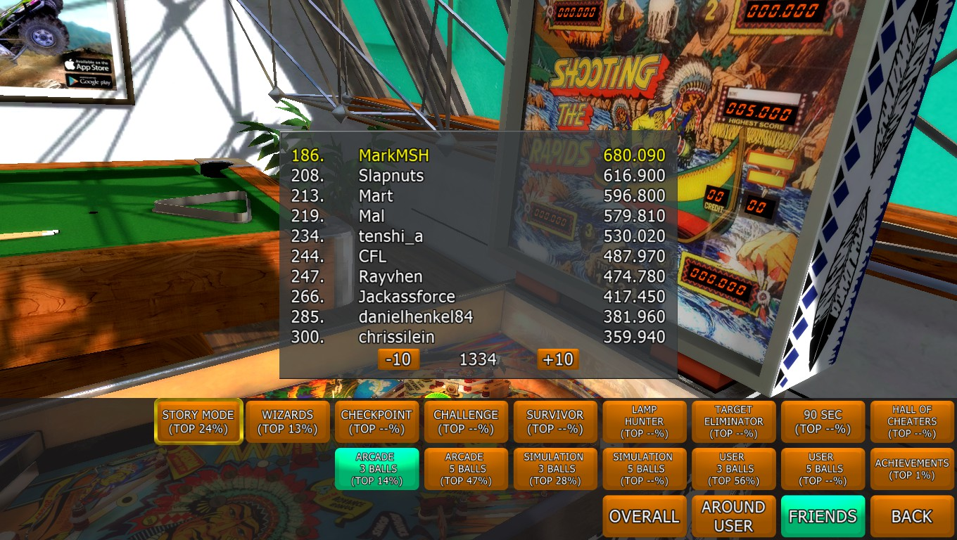 Mark: Zaccaria Pinball: Shooting the Rapids [3 balls] (PC) 680,090 points on 2018-04-16 02:22:24