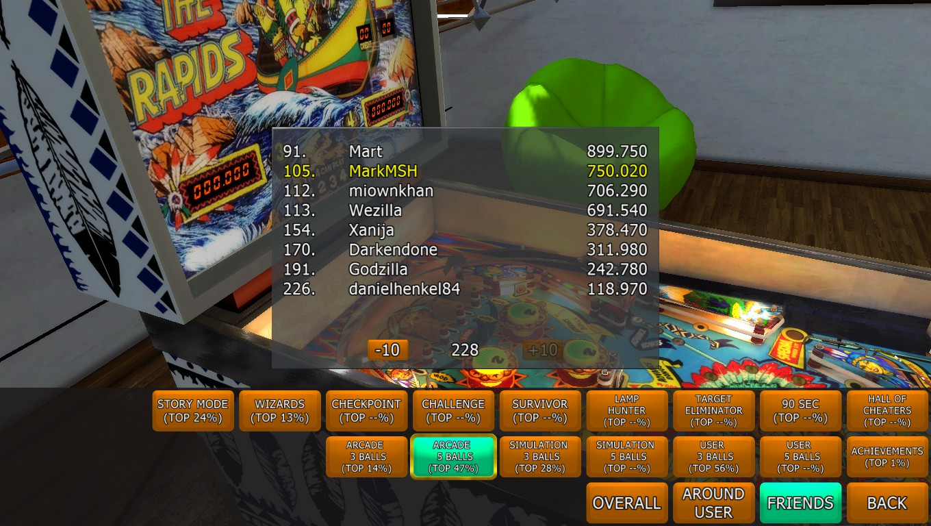 Zaccaria Pinball: Shooting the Rapids [5 balls] 750,020 points